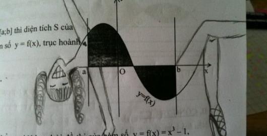 Matemática divertida e engraçada